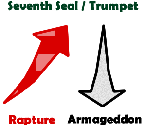rapture_armageddon_seventh_seal_trumpet1-fw